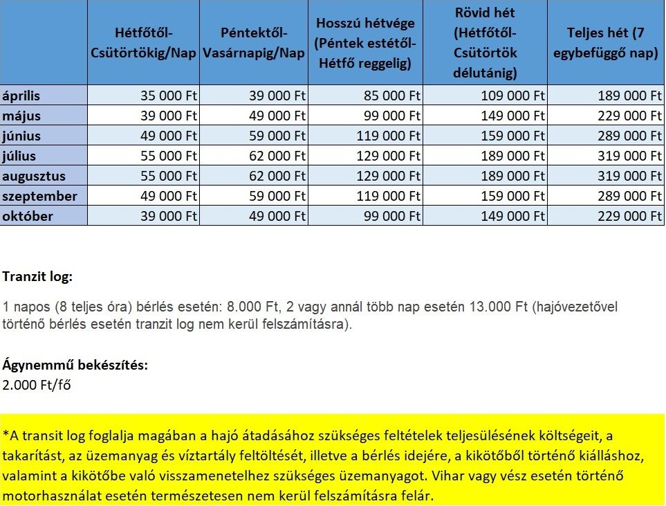 Naver 29 vitorlás bérlés árak